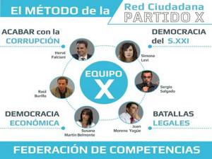 Equipo X | El método de la federación de competencias | EU 2014 | Red Ciudadana Partido X