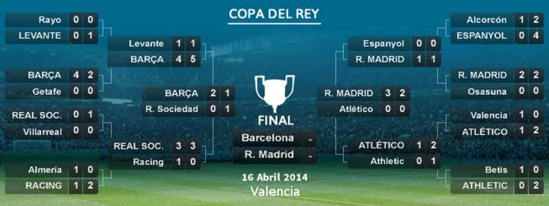 Final Copa del Rey | 16 de abril de 2014 | FC Barcelona vs Real Madrid CF