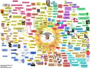 Mutaciones, Proyecciones, Alternativas y Confluencias 15M | Creado por autoconsulta.org | Distribuido bajo una Licencia Creative Commons Atribución-NoComercial-CompartirIgual 4.0 Internacional