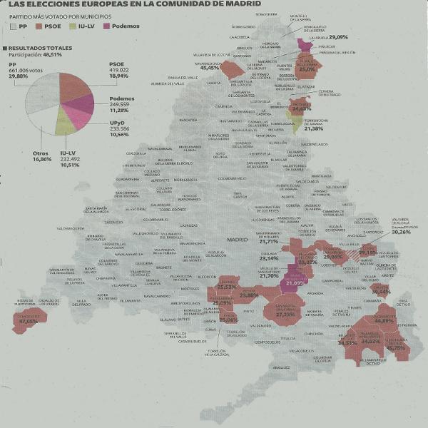 Mapa de resultados | Elecciones Europeas 2014 | Comunidad de Madrid | Fuente: El País