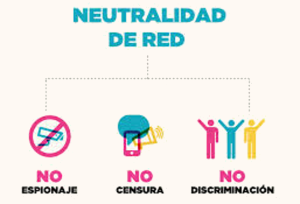 Neutralidad en la Red | No espionaje | No censura | No discriminación