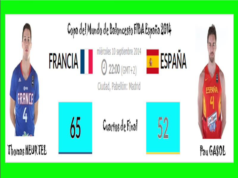 Francia vs España | 65 - 52 | Cuartos de Final | Copa del Mundo de Baloncesto España 2014 | FIBA Basketball World Cup Spain 2014