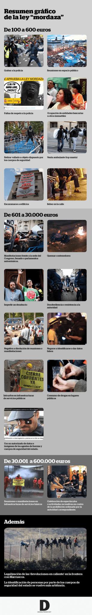 Resumen gráfico de la ´Ley Mordaza' | Imagen: DiagonalPeriódico.Net | Jueves 11-12-2014