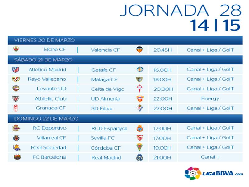 Calendario | Jornada vigésimo octava | Liga BBVA | Temporada 2014-2015 | Del 20 al 22 de marzo de 2015