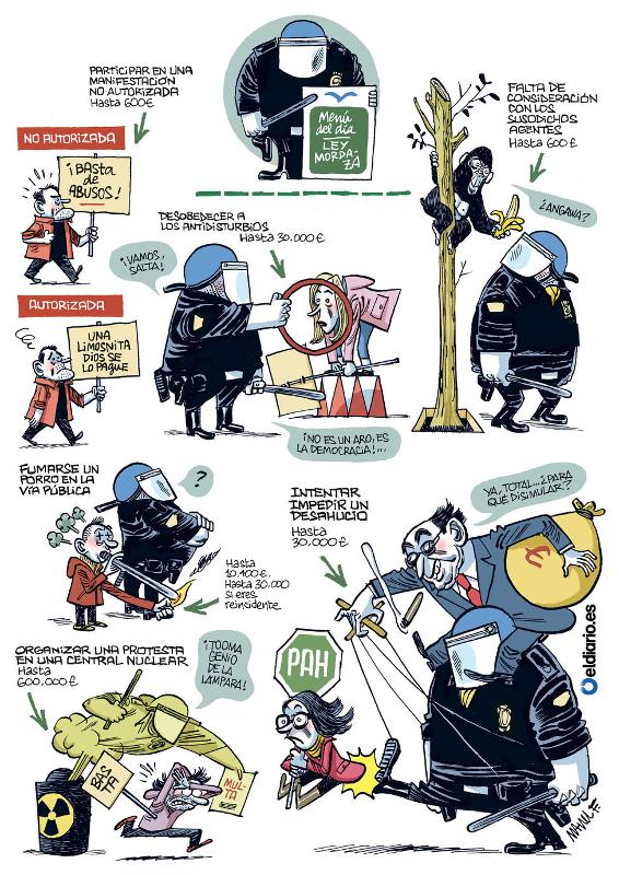 Guía gráfica de sanciones de la 'Ley Mordaza' | Viñeta de Manel Fontdevila en eldiario.es