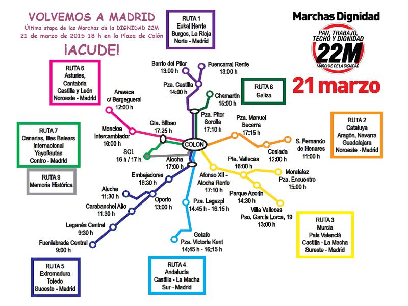 Marchas de la Dignidad | 21 de marzo de 2015 - 18:00 horas | Plaza de Colón - Madrid | Plano etapa final