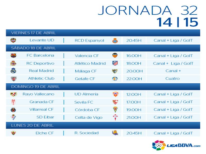 Calendario | Jornada trigésimo segunda | Liga BBVA | Temporada 2014-2015 | Del 17 al 20 de abril de 2015