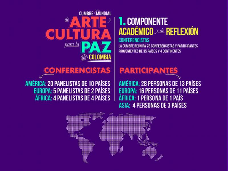 Cumbre Mundial de Arte y Cultura para la Paz en Colombia | Del 6 al 11 de abril de 2015 | Conferenciantes y participantes Componente Académico y de Reflexión