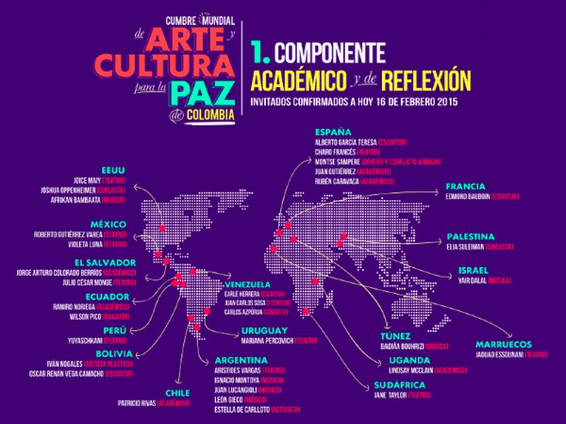 Cumbre Mundial de Arte y Cultura para la Paz en Colombia | Del 6 al 11 de abril de 2015 | Invitados Componente Académico y de Reflexión