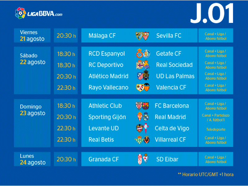 Previa - Jornada 1ª - Liga BBVA 15-16 | Vuelve el fútbol a los ...