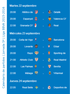 Calendario de partidos | Jornada 5ª | Liga BBVA | Temporada 2015-2016 | Del 22 al 24 de septiembre de 2015