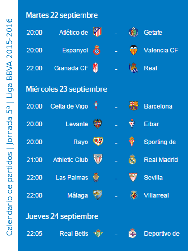 Calendario De Liga Bbva 15 16.Previa Jornada 5ª Liga Bbva 15 16 Primer Derbi Madrileno De La