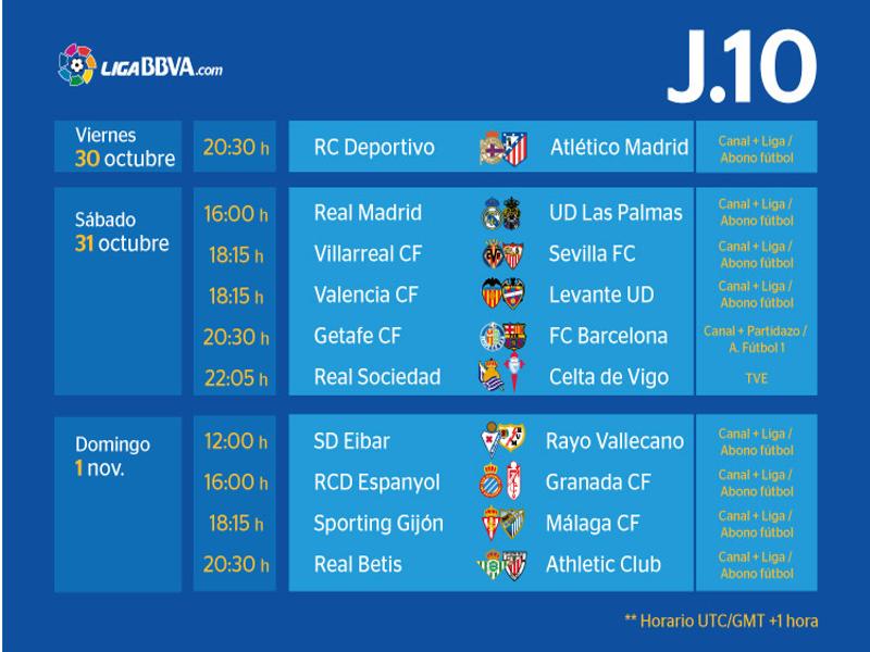 Previa - Jornada 10ª - Liga BBVA 15-16 | Getafe recibe a un Barça en ...