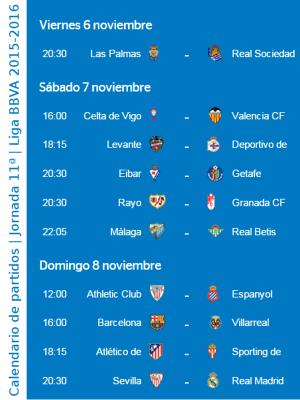 Calendario de partidos | Jornada 11ª | Liga BBVA | Temporada 2015-2016 | Del 6 al 8 de noviembre de 2015