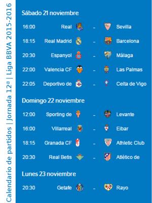 Calendario de partidos | Jornada 12ª | Liga BBVA | Temporada 2015-2016 | Del 21 al 23 de noviembre de 2015
