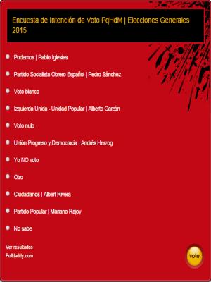 Encuesta de intención de voto PpHdM | Elecciones Generales 2015
