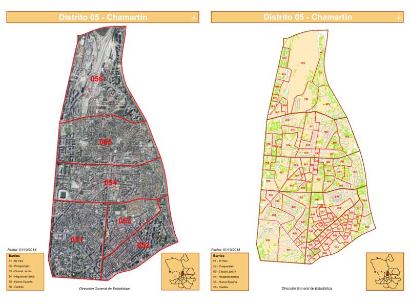 Los 6 barrios del distrito de chamart n de madrid - Muebles martin los barrios ...