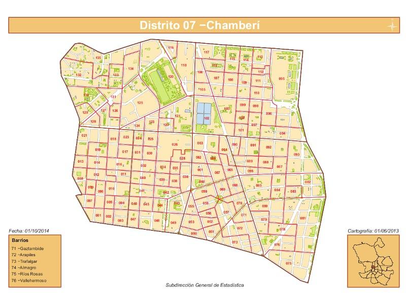 Los 6 barrios del distrito de chamber de madrid - Zona chamberi madrid ...