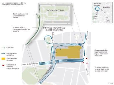 Plaza de España | Plano remodelación | Ayuntamiento de Madrid | 2016 | Fuente El País