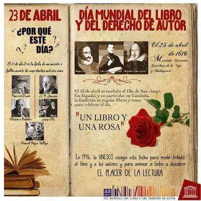 Día Mundial del Libro y del Derecho de Autor | 23 de abril | UNESCO | ¿Por qué este día?