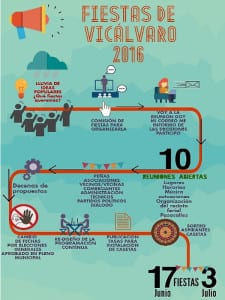 Fiestas Vicálvaro 2016 | Del 17 de junio al 15 de agosto de 2016 | Distrito de Vicálvaro | Madrid | Hoja de ruta