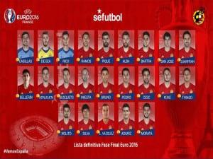 UEFA Eurocopa 2016 | Francia | Selección Española de Fútbol | Lista definitiva fase final