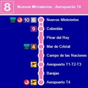 Cierre línea 8 Metro de Madrid | Nuevos Ministerios - Aeropuerto T4 | 26/01 al 18/04/2017 | Estaciones