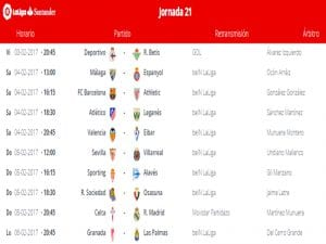 Calendario de partidos | Jornada 21ª | LaLiga Santander | 03 al 06/02/2017