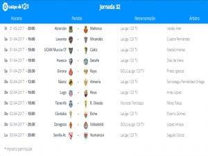 Calendario de partidos | Jornada 32ª | LaLiga 1|2|3 | 31/03 al 03/04/2017