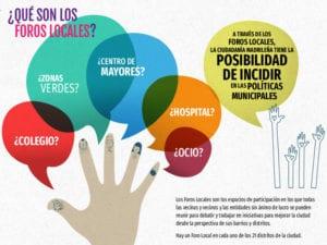 Plenos Foros Locales de Madrid | Participa en tu distrito | Del 23/02 al 24/03/2018 | ¿Qué son los Foros Locales?