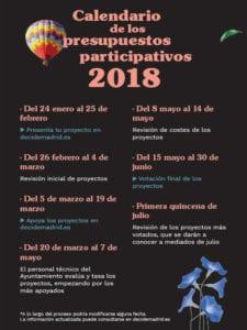 Presupuestos participativos 2018 | Calendario proceso | Ayuntamiento de Madrid