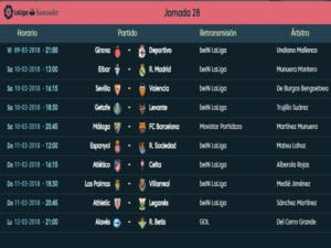 Calendario de partidos | LaLiga Santander | Jornada 28ª | Temporada 2017-2018 | 09 al 12/03/2018