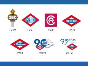 Sistema PATO se completa en línea 1 de Metro | Evolución logotipos Metro de Madrid (1919-2014)